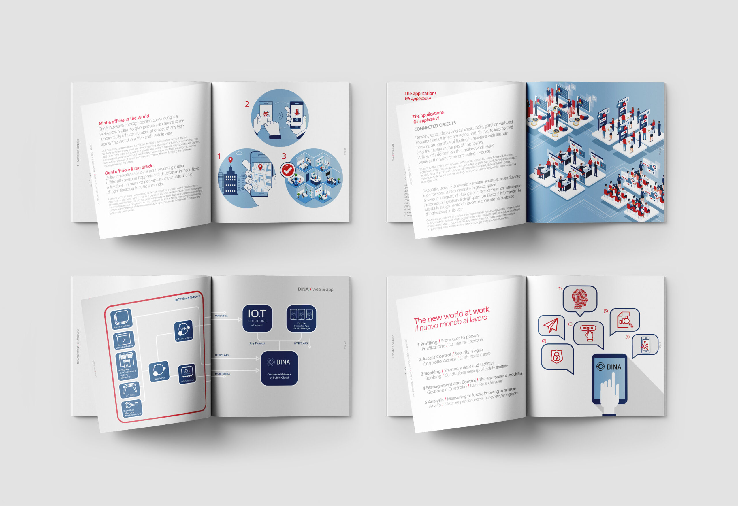 Romanoassociati_Behance_Iot_brochure
